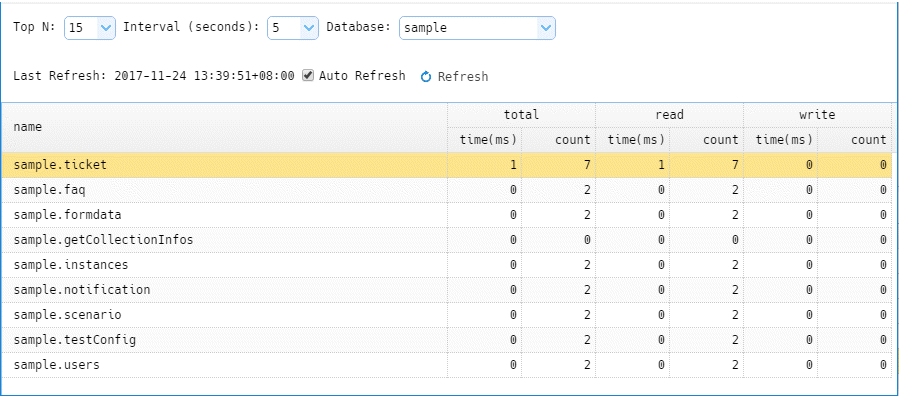 NoSQLBooster - The Smartest GUI Admin Tool for MongoDB
